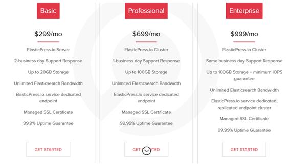 Elasticpress plans start at $299