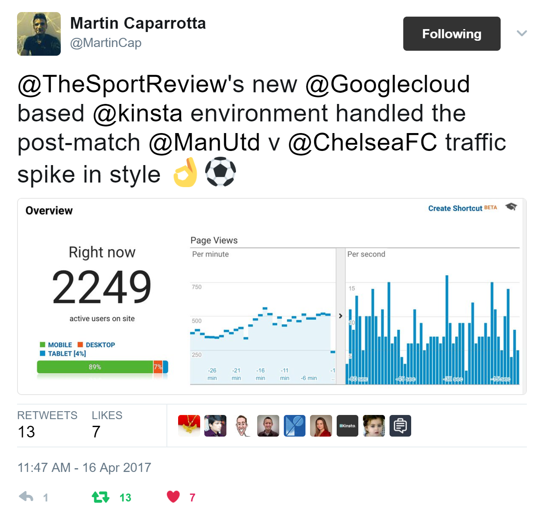 Martin Caparrotta tweet