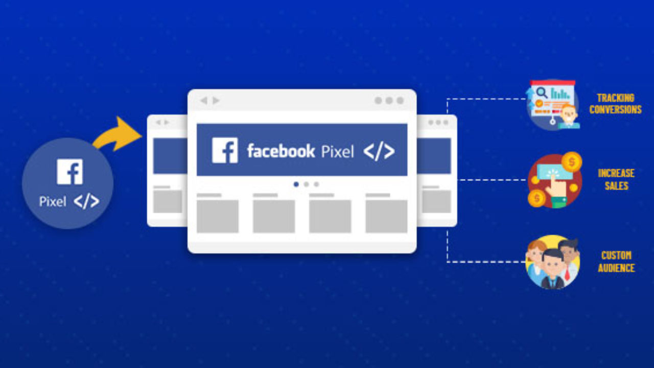 How to Add Facebook Pixel WordPress With 5 Top Facebook Pixel Plugins