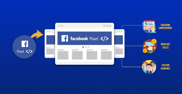 facebook pixel wordpress plugin