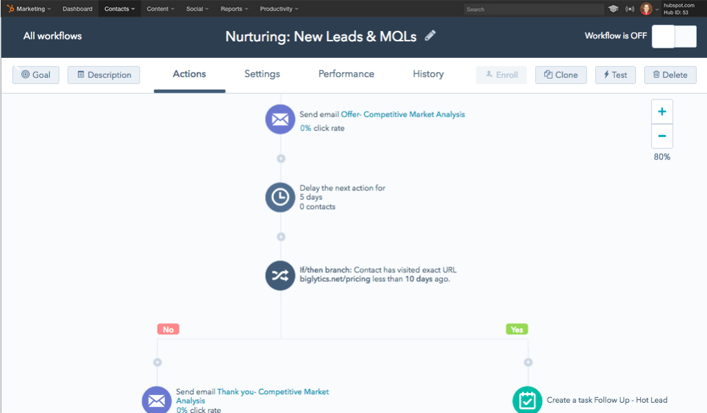Hubspot marketing automation tool