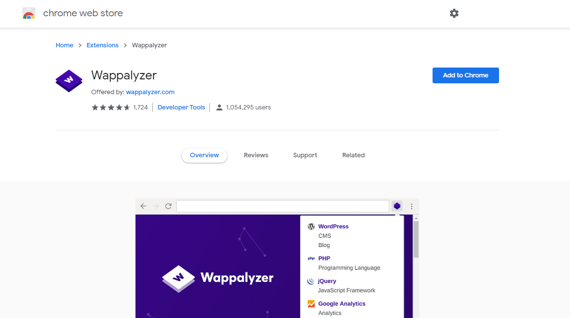 Wappalyzer CMS checker extension